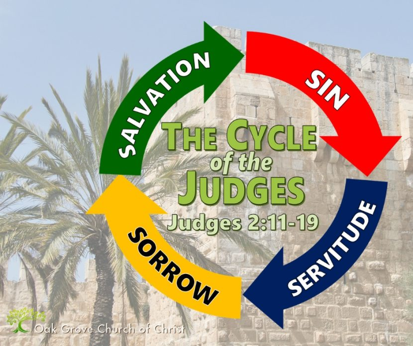 The Cycle of the Judges | Jack McNiel, Evangelist, Oak Grove Church of Christ